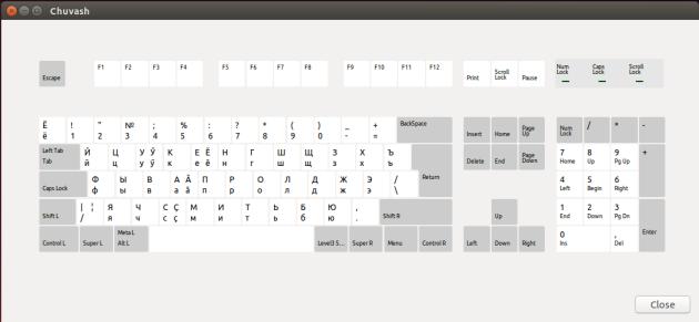 chuvash-keyboard-map