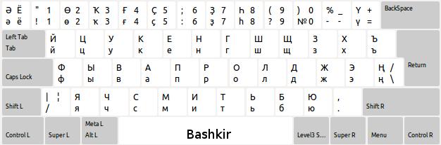 bashkir-xkb-kbd