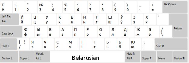 belarusian-xkb-kbd