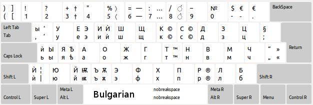 bulgarian-xkb-kbd