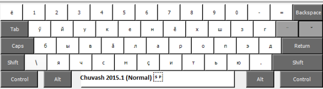 chuvash-win-kbd-normal