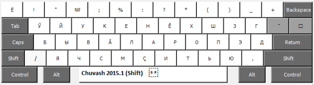 chuvash-win-kbd-shiftl