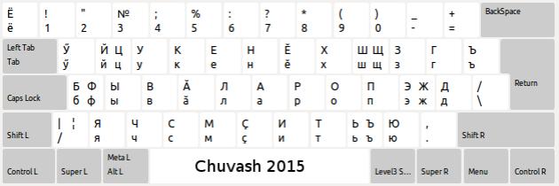 chuvash-xkb-kbd-2015