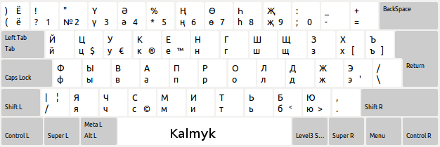 kalmyk-xkb-kbd