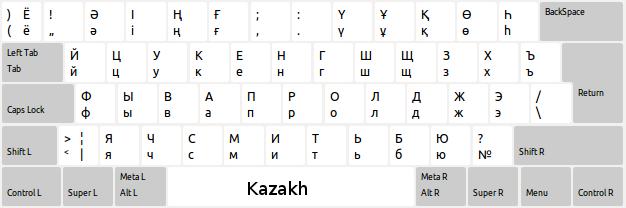 kazakh-xkb-kbd