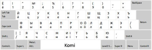 komi-xkb-kbd