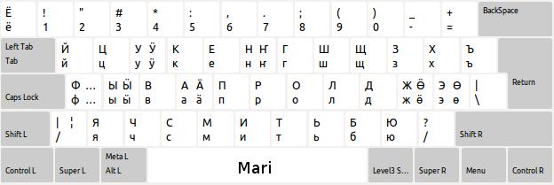mari-xkb-kbd