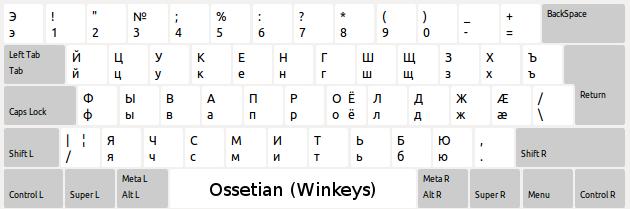 ossetian-xkb-kbd