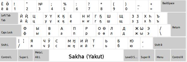 sakha-xkb-kbd