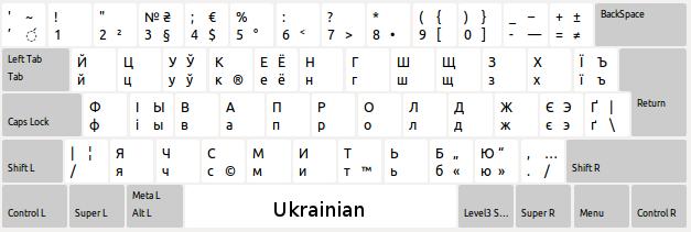 ukrainian-xkb-kbd