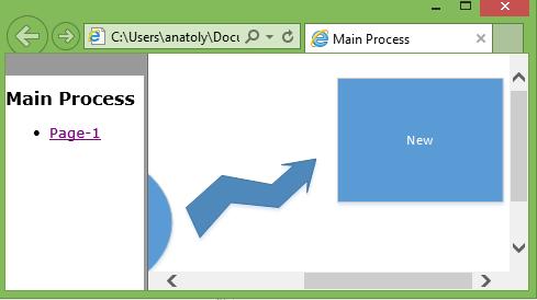 Publishing Visio diagrams as html image maps | CHUVASH eu