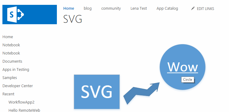 Publishing Visio drawings as SVG | CHUVASH eu